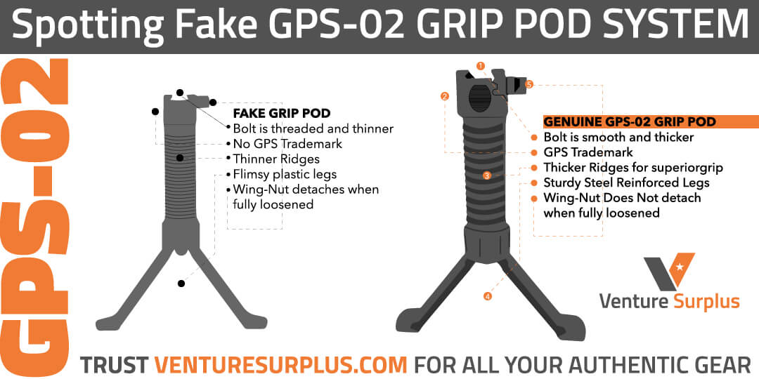 How to Tell if Your GPS-02 Grip Pod is Fake or Real
